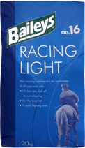 Baileys No. 16 Racing Light
